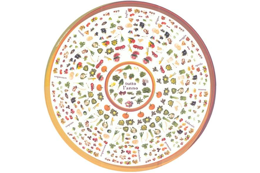 Fruit wheel