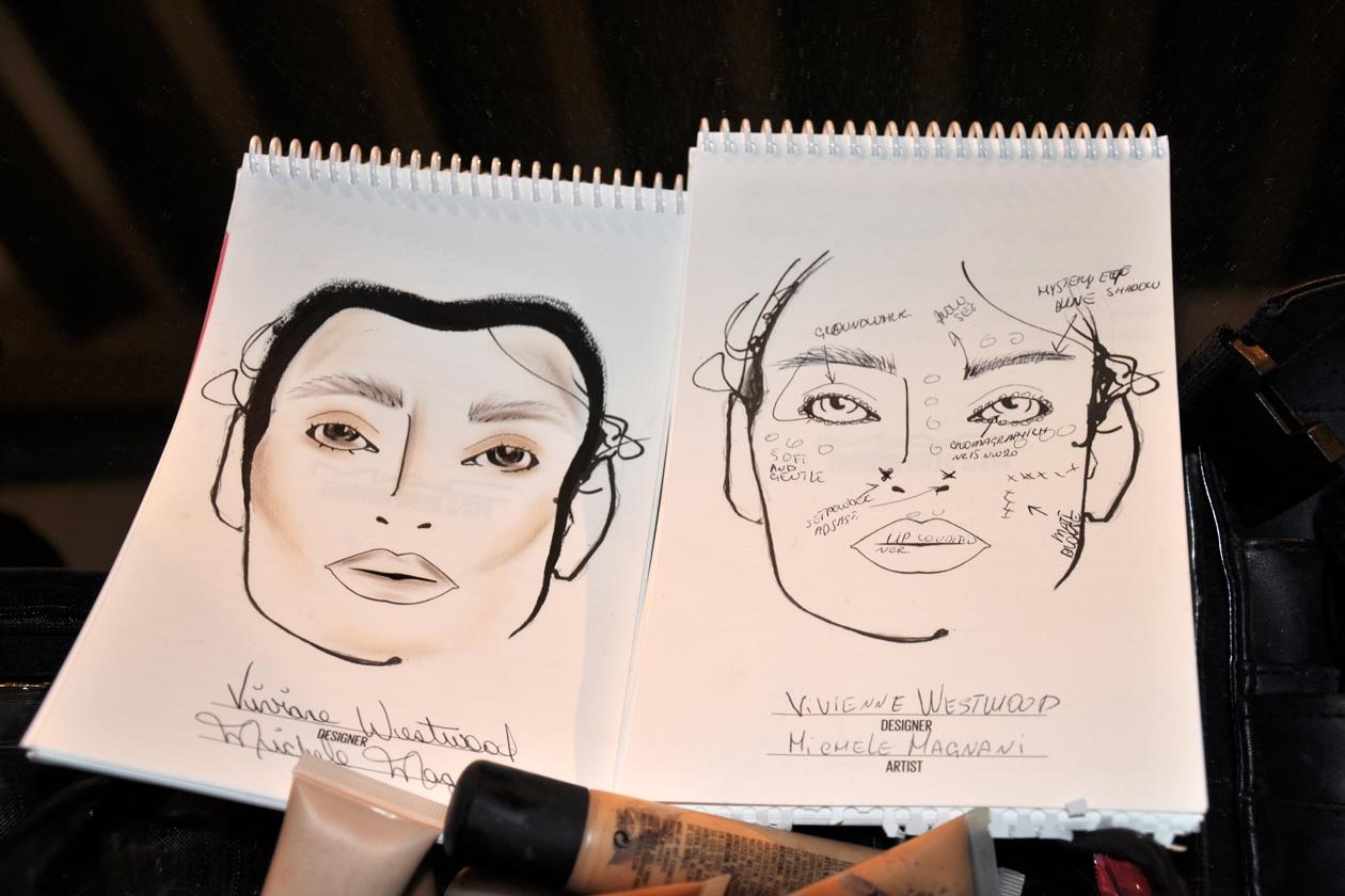Le Face Chart firmate da Michele Magnani