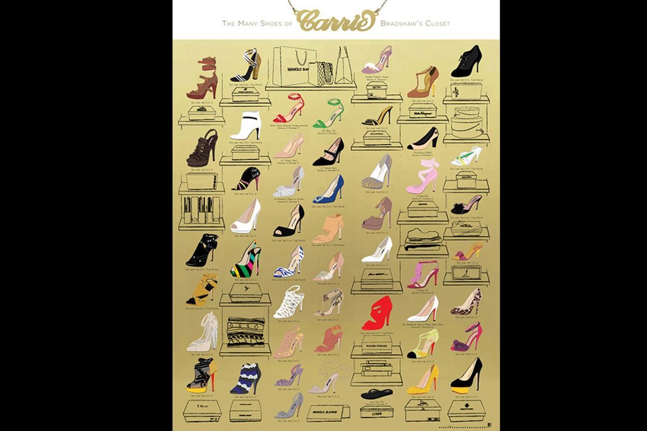 "Tutte le scarpe di Carrie Bradshaw nel poster ""The Main Shoes of Carrie Bradshaw's Closet"""