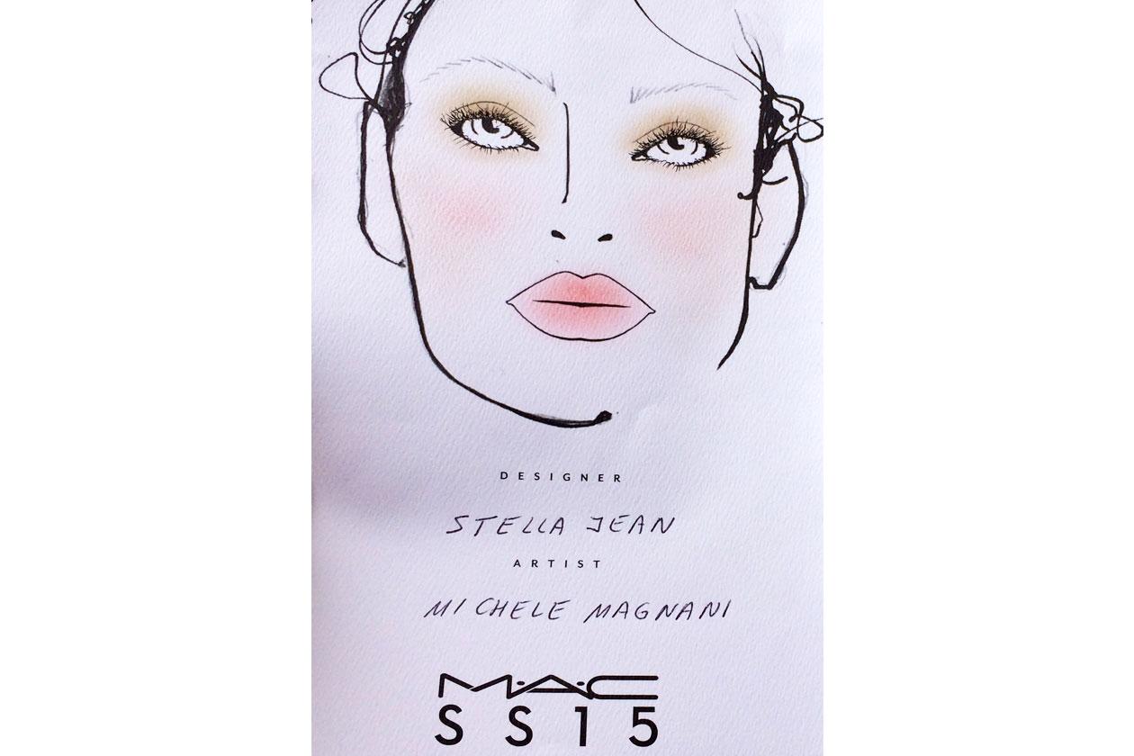 La Face Chart