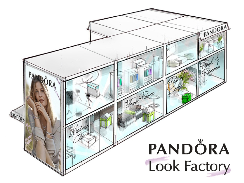 PandoraLookFactory