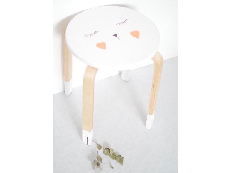 Ikea fakes erasmus kit
