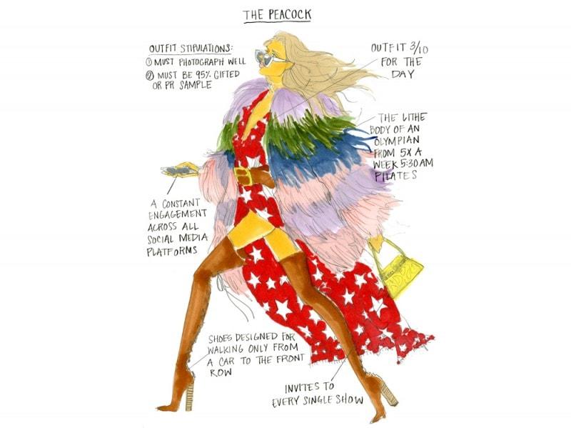 stylebop-fashion-week-11