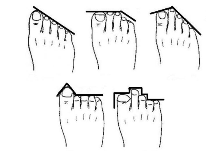 La forma del piede rivela il carattere