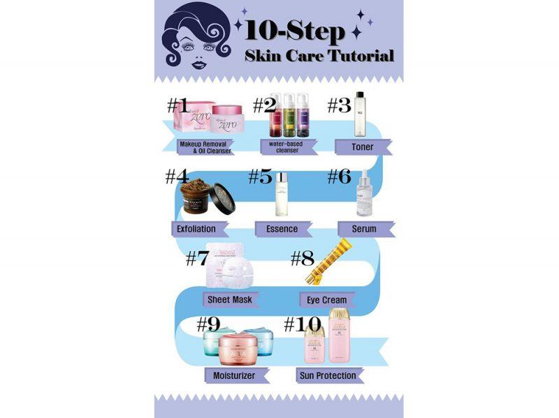 skin care coreana prodotti cura del viso korea (6)