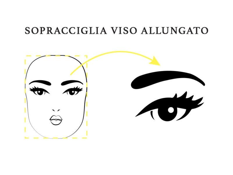 VisoAllungato_forma-delle-sopracciglia-adatta-a-seconda-del-viso