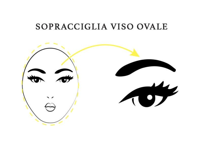 VisoOvale_forma-delle-sopracciglia-adatta-a-seconda-del-viso