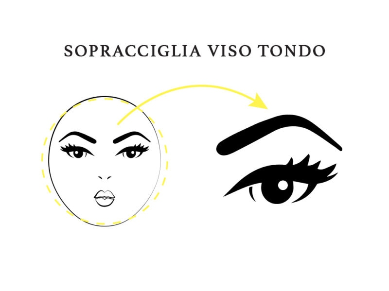 VisoTondo_forma-delle-sopracciglia-adatta-a-seconda-del-viso