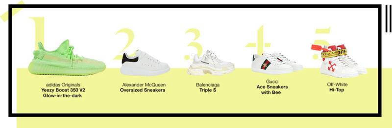 top-sneaker-models-2019-women