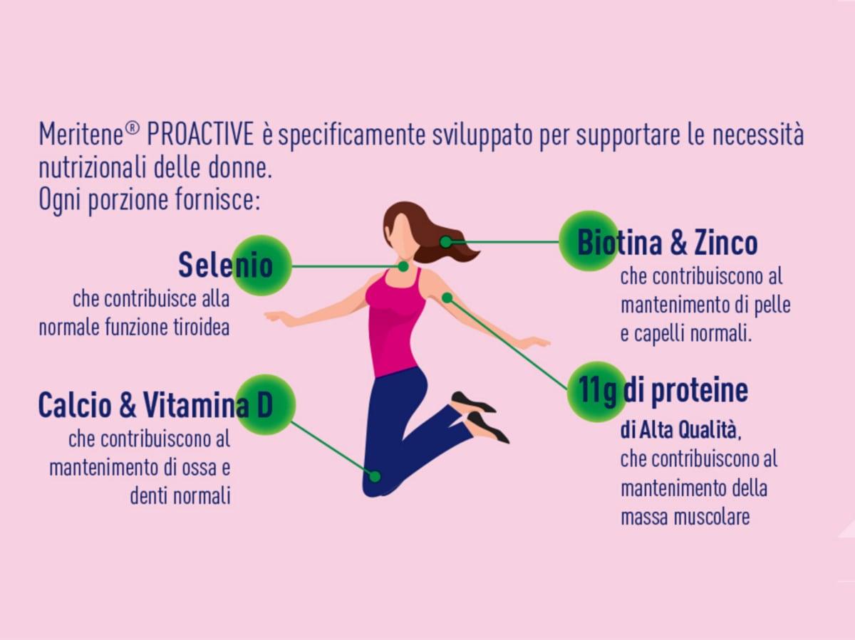 Meritene Proactive integratore alimentare benefici per la donna